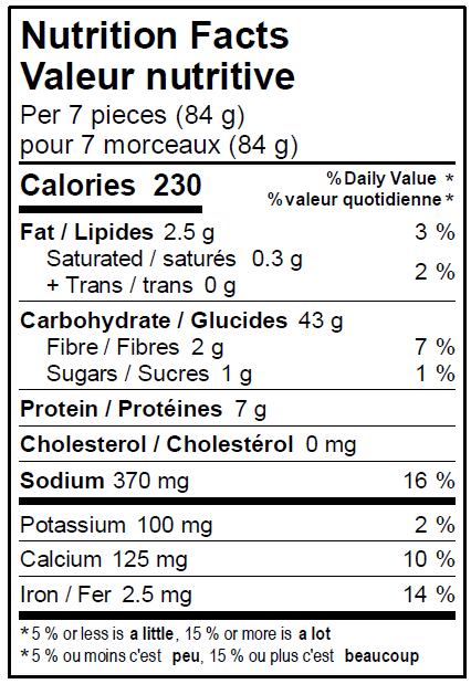 Mini Naan Nutritionals